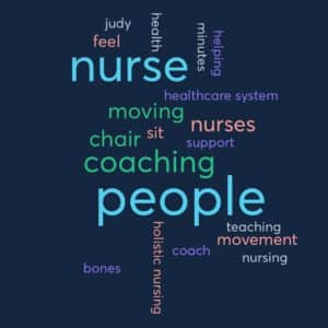 Move more freely word cloud